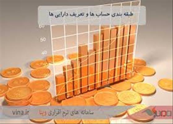 هزینه های جاری مورد پذیرش دارایی کدامند؟